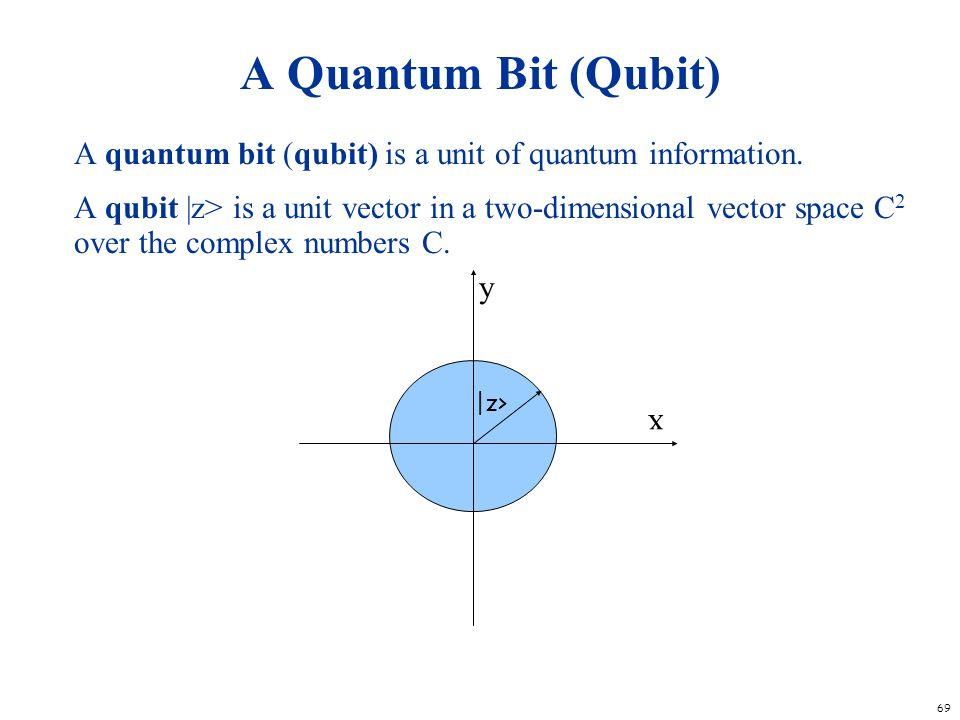 A Quantum Bit (Qubit) A quantum bit (qubit) is a unit of quantum information.