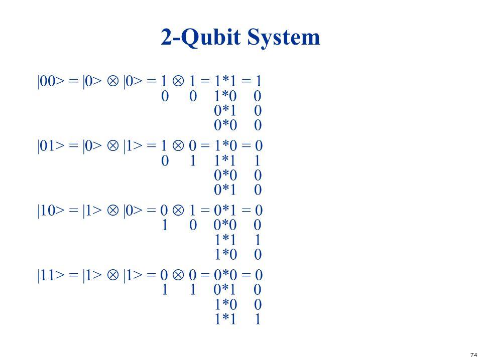 2-Qubit System |00> = |0>  |0> = 1  1 = 1*1 = 1 0 0 1*0 0