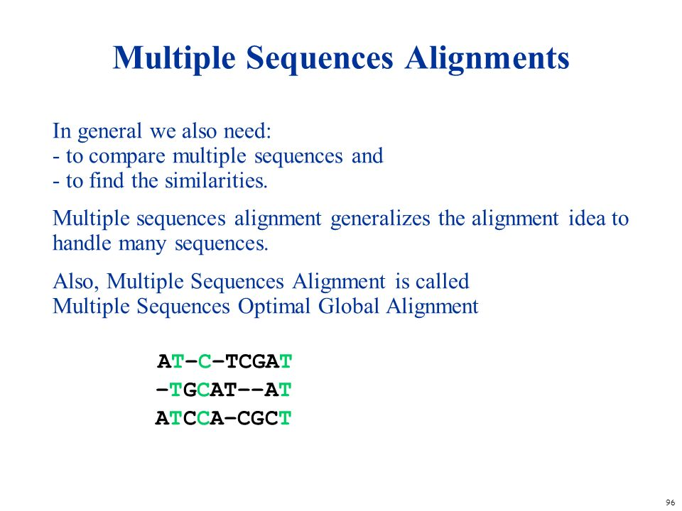 Multiple Sequences Alignments
