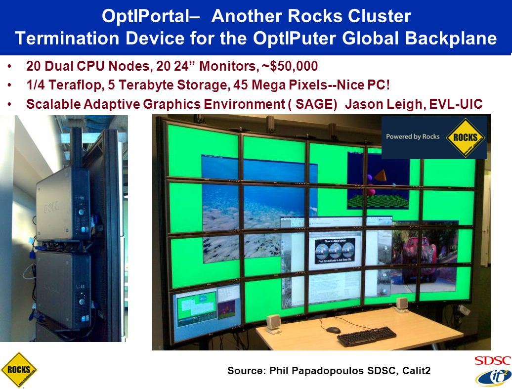 OptIPortal– Another Rocks Cluster Termination Device for the OptIPuter Global Backplane