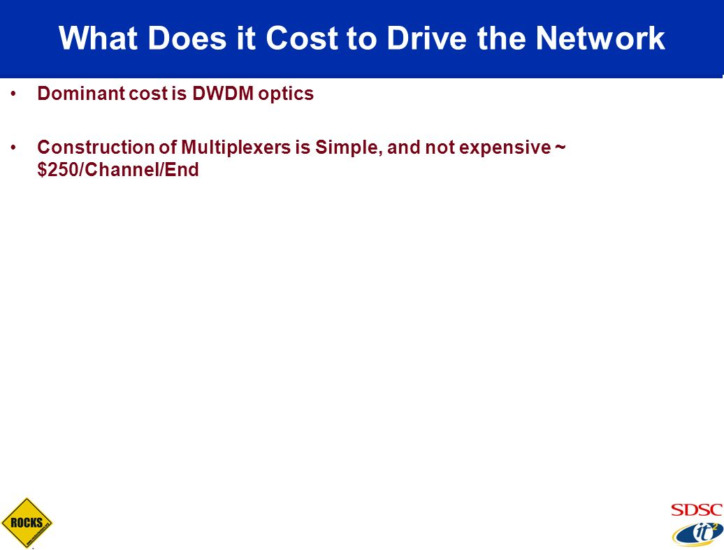 What Does it Cost to Drive the Network