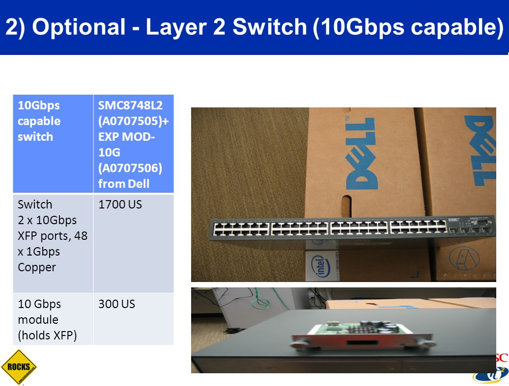 2) Optional - Layer 2 Switch (10Gbps capable)