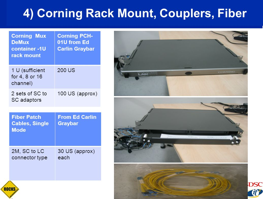 4) Corning Rack Mount, Couplers, Fiber