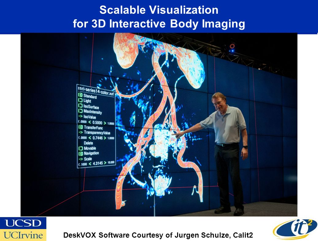 Scalable Visualization for 3D Interactive Body Imaging