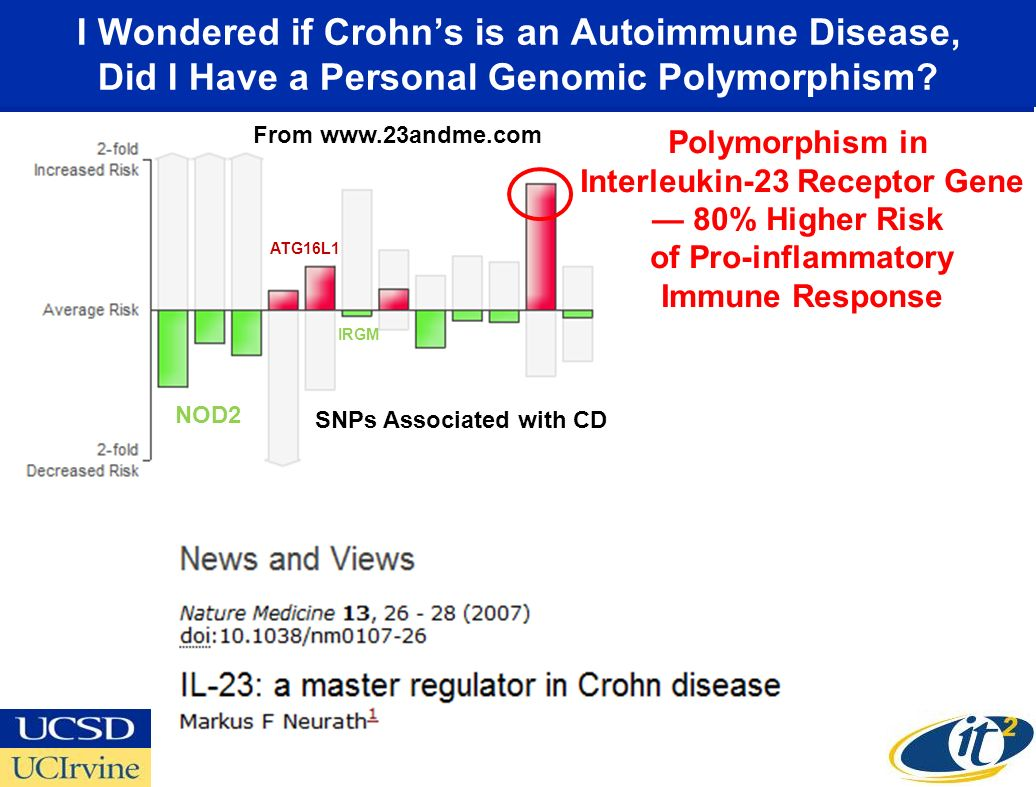 I Wondered if Crohn's is an Autoimmune Disease, Did I Have a Personal Genomic Polymorphism