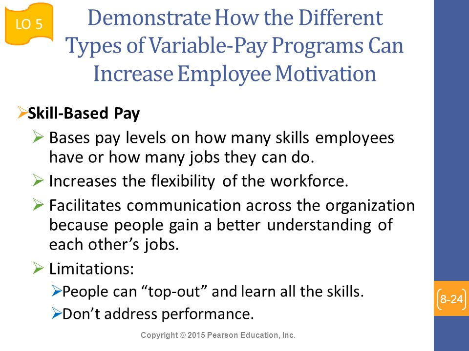 Imapact of variable salary on motivation