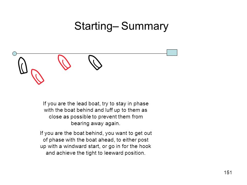 Starting– Summary