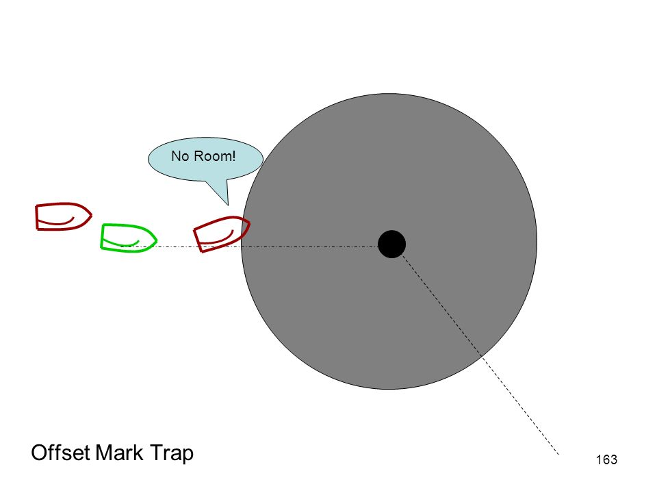 No Room! Offset Mark Trap