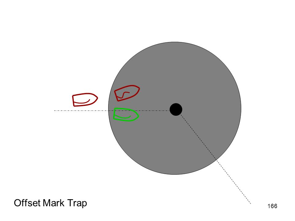 Offset Mark Trap