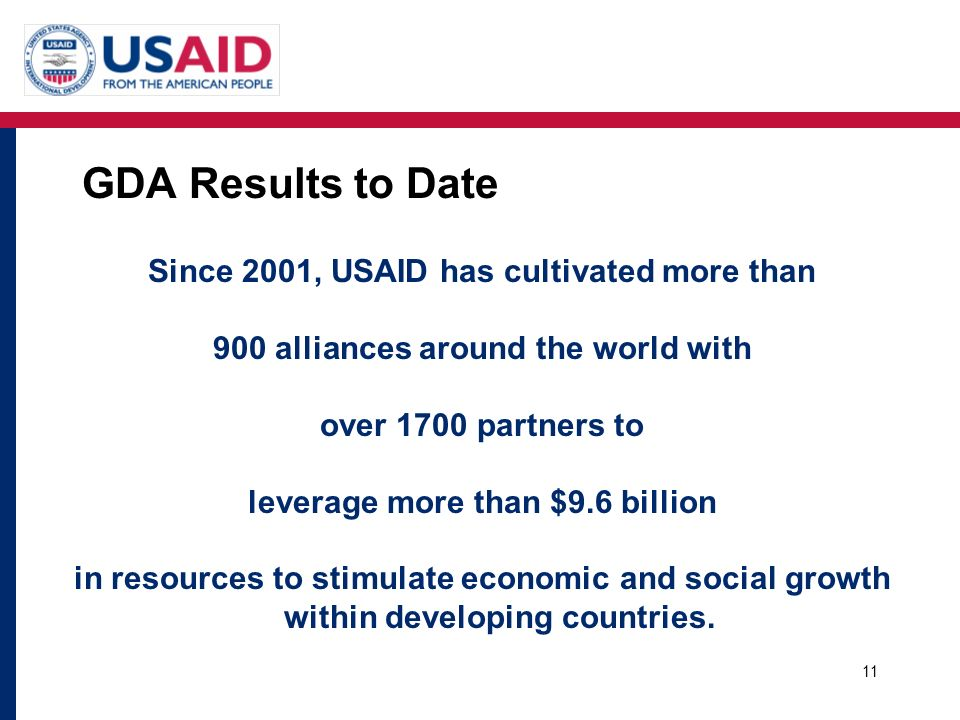 GDA Results to Date Since 2001, USAID has cultivated more than
