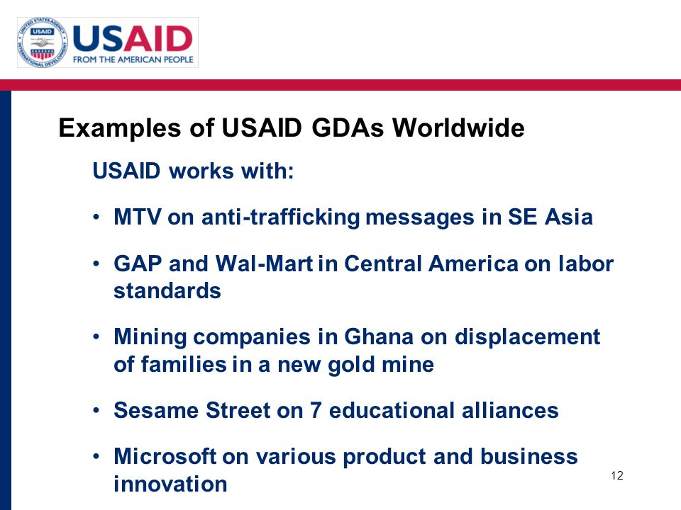 Examples of USAID GDAs Worldwide
