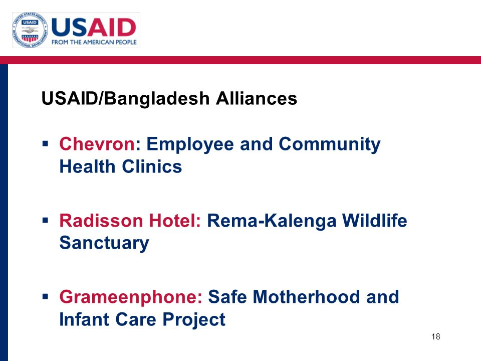 USAID/Bangladesh Alliances