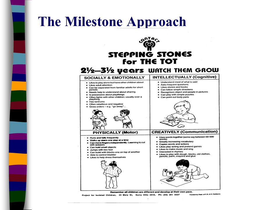 The Milestone Approach