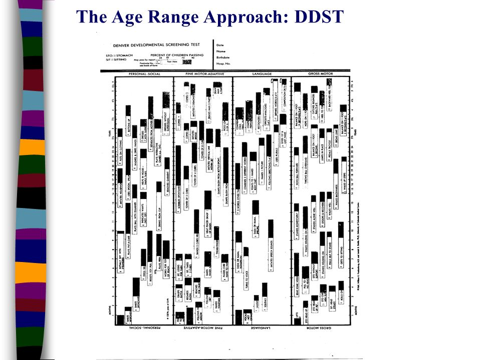 The Age Range Approach: DDST