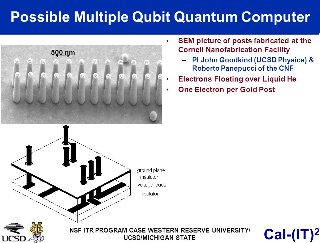 Possible Multiple Qubit Quantum Computer
