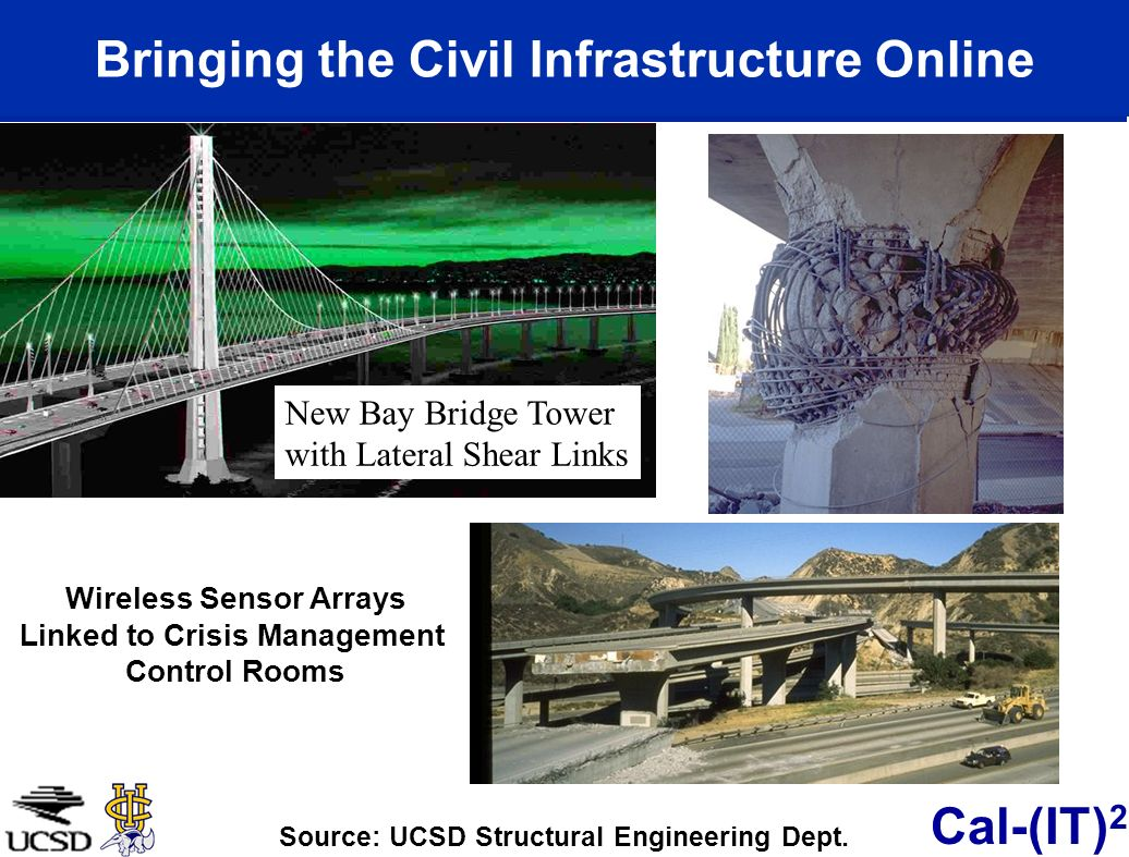 Bringing the Civil Infrastructure Online