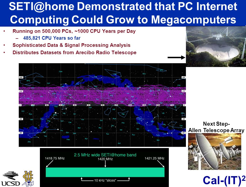 SETI@home Demonstrated that PC Internet Computing Could Grow to Megacomputers