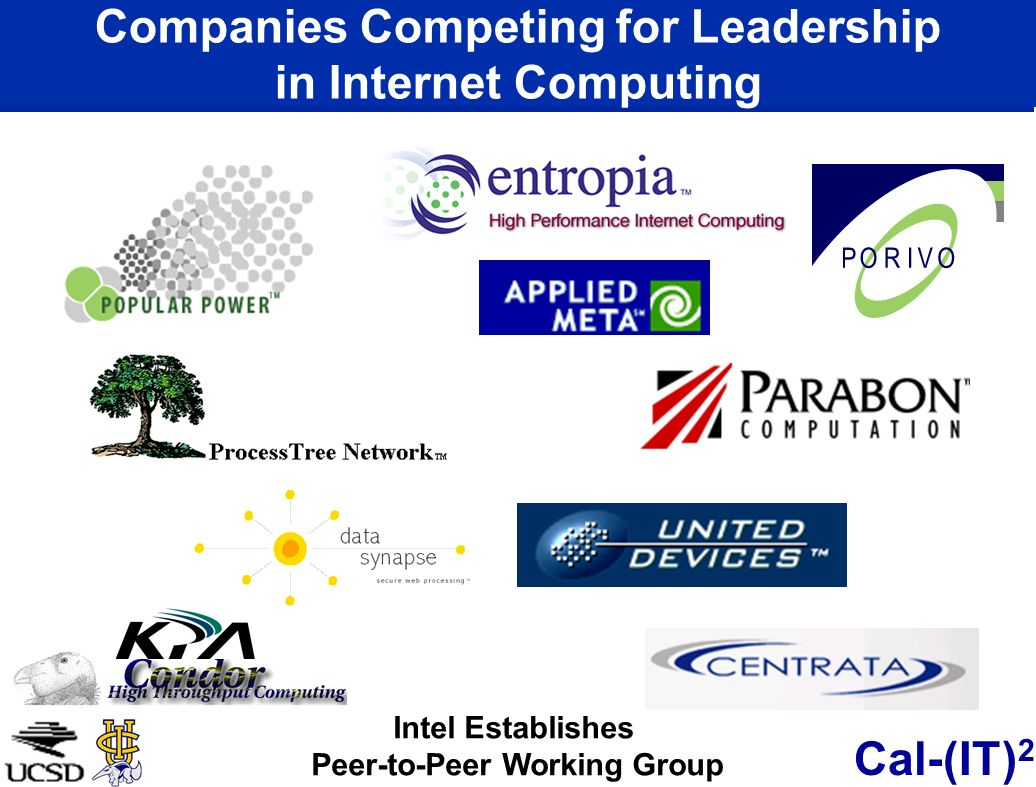 Companies Competing for Leadership in Internet Computing