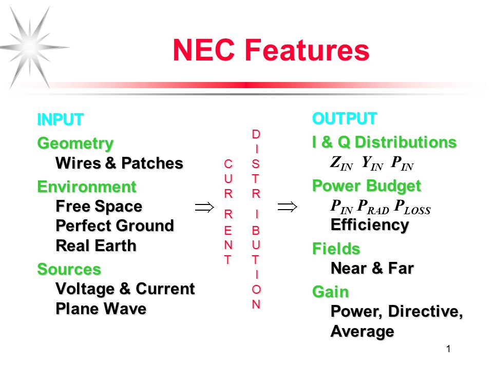 Nec features input output geometry wires patches ppt video nec features input output geometry wires patches keyboard keysfo Gallery