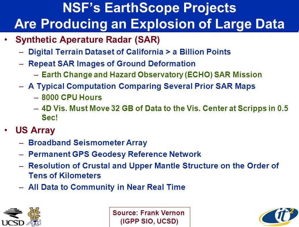 NSF's EarthScope Projects Are Producing an Explosion of Large Data
