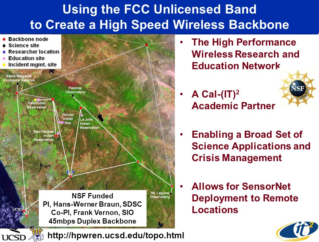 Using the FCC Unlicensed Band to Create a High Speed Wireless Backbone
