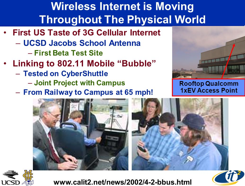 Wireless Internet is Moving Throughout The Physical World