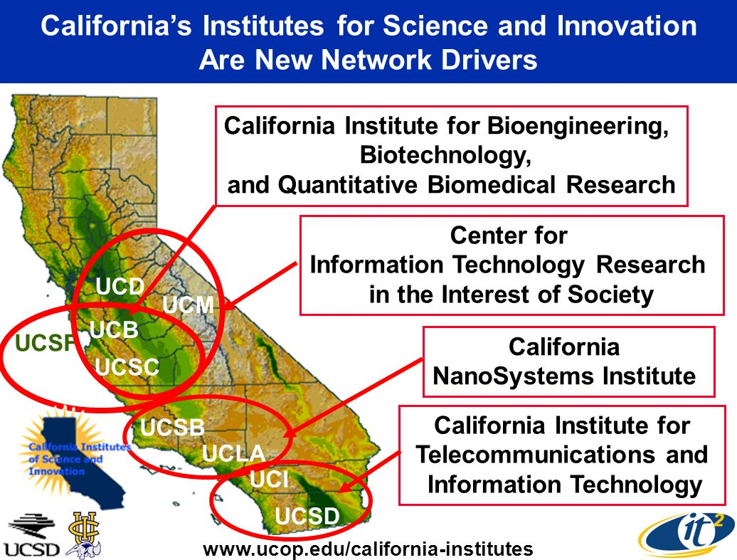 California's Institutes for Science and Innovation Are New Network Drivers