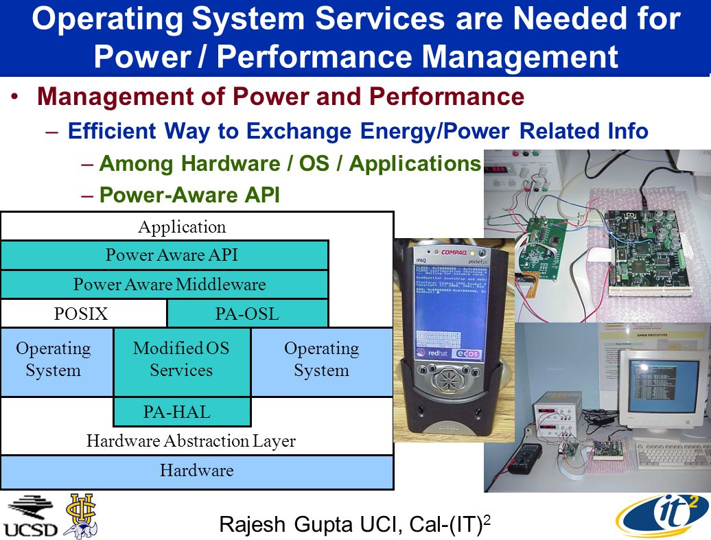 Operating System Services are Needed for Power / Performance Management