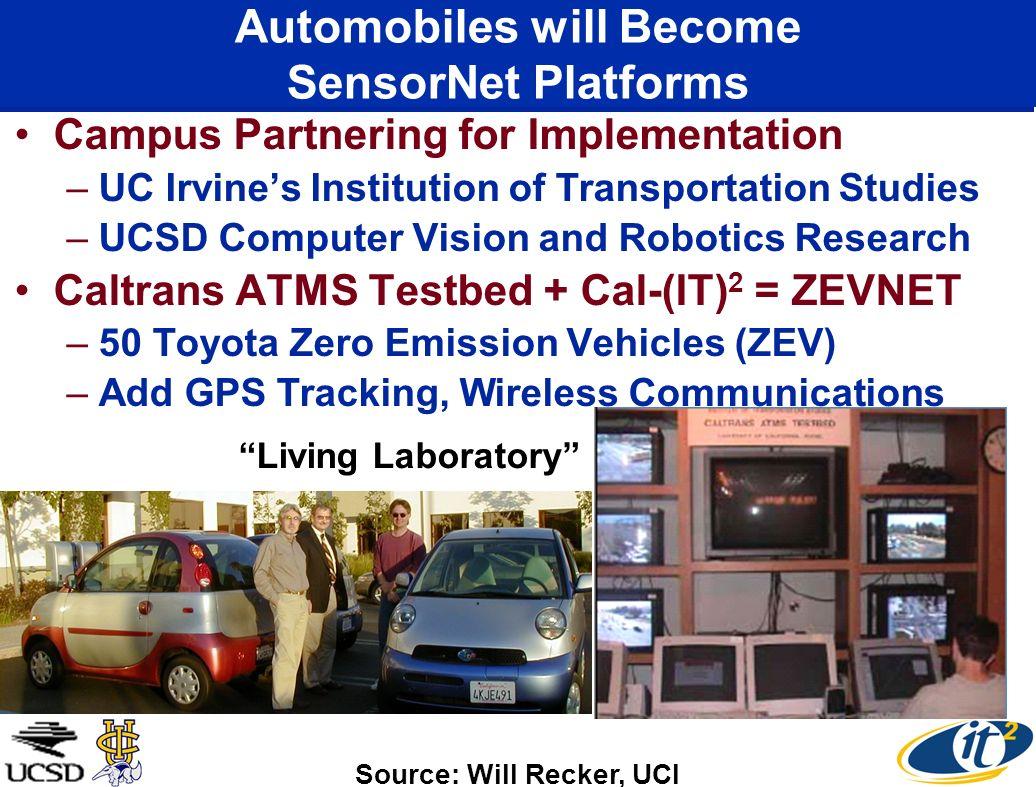 Automobiles will Become SensorNet Platforms