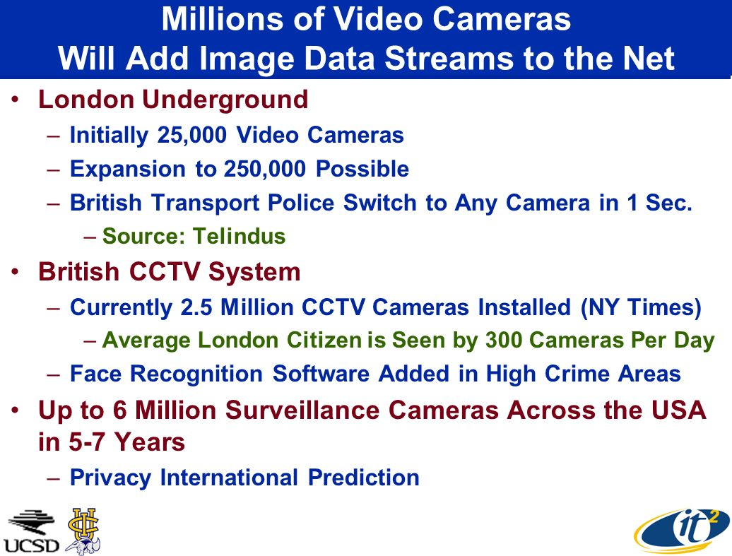 Millions of Video Cameras Will Add Image Data Streams to the Net