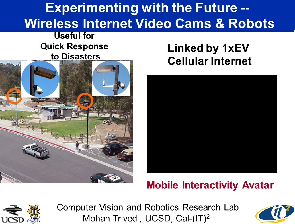 Experimenting with the Future -- Wireless Internet Video Cams & Robots