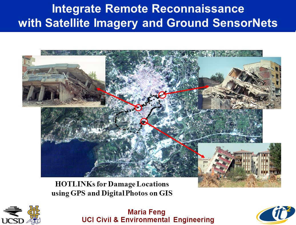 Integrate Remote Reconnaissance with Satellite Imagery and Ground SensorNets