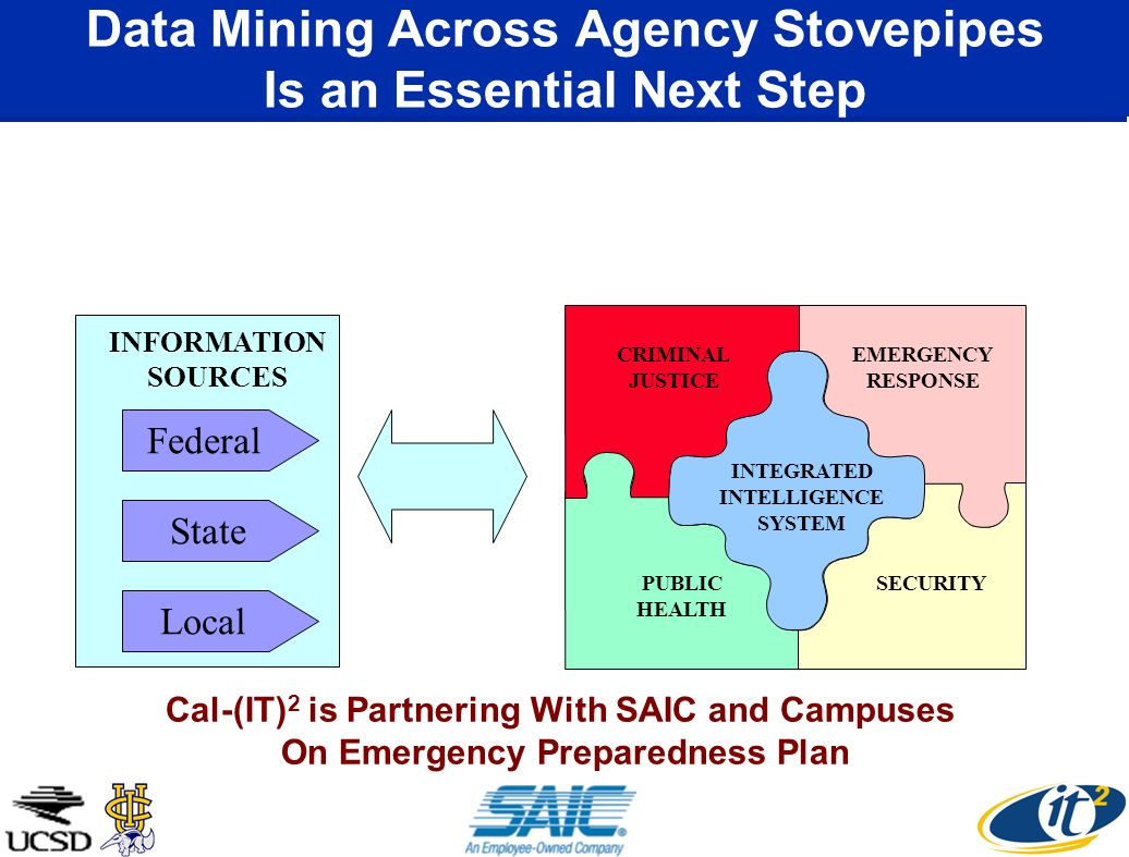 Data Mining Across Agency Stovepipes Is an Essential Next Step