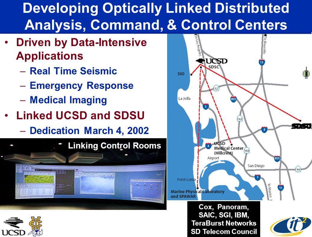 Developing Optically Linked Distributed Analysis, Command, & Control Centers