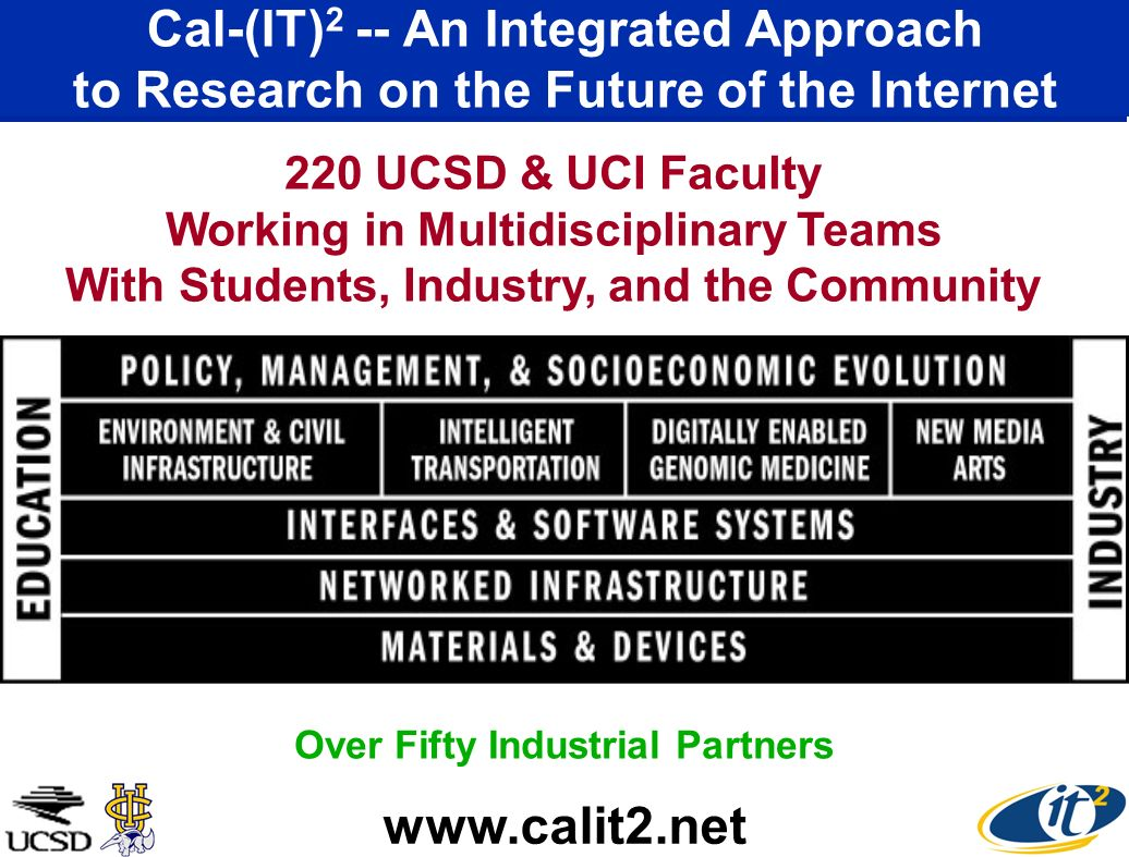 Cal-(IT)2 -- An Integrated Approach to Research on the Future of the Internet