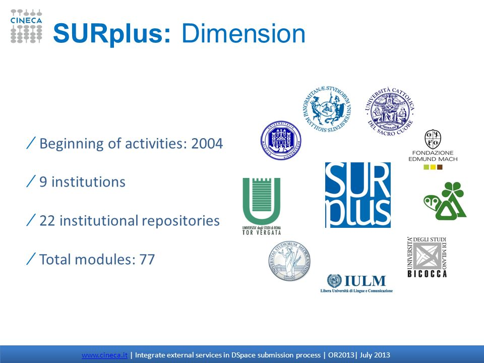 SURplus: Dimension Beginning of activities: 2004 9 institutions