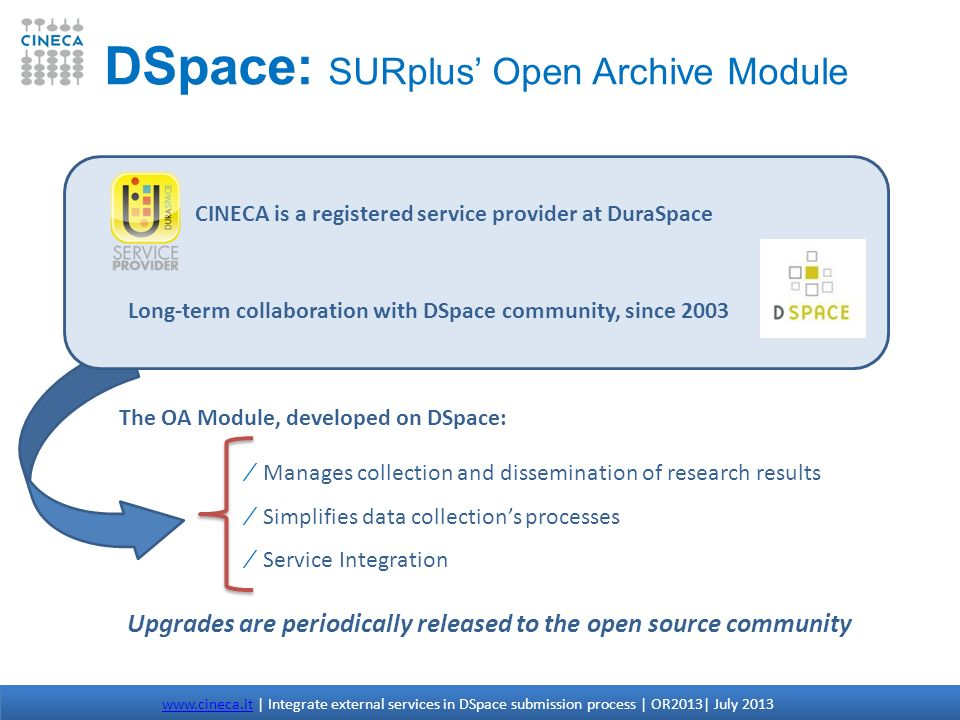 DSpace: SURplus' Open Archive Module