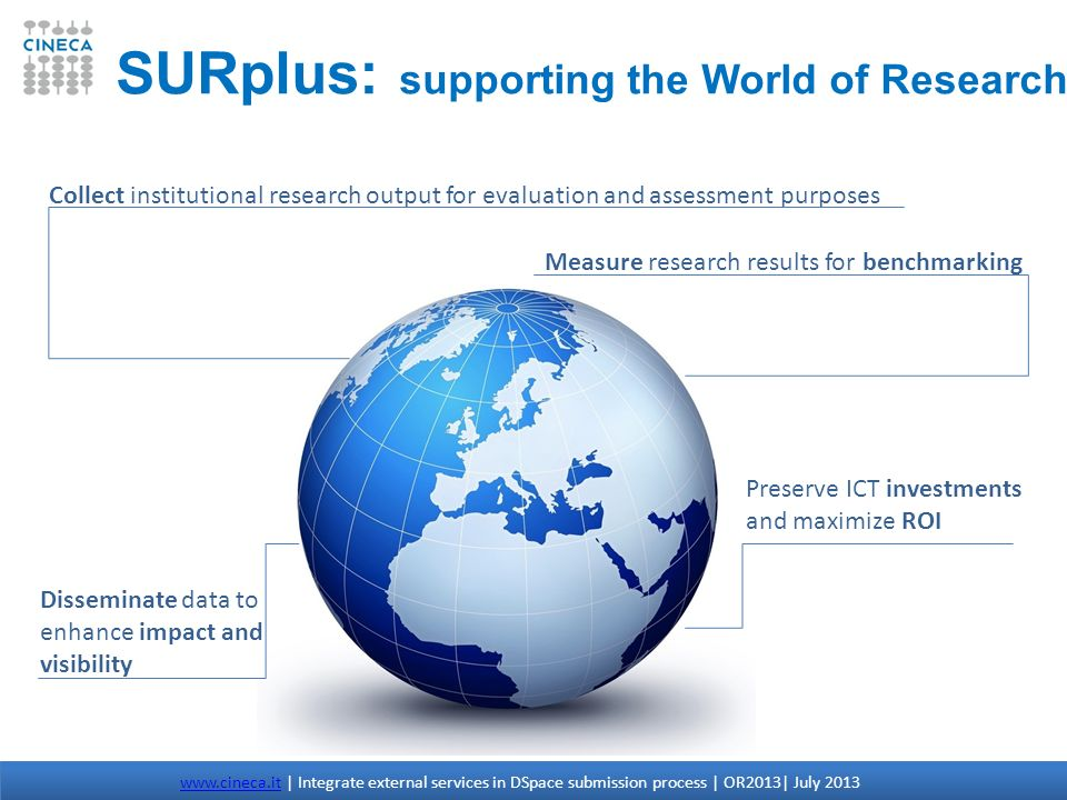 SURplus: supporting the World of Research