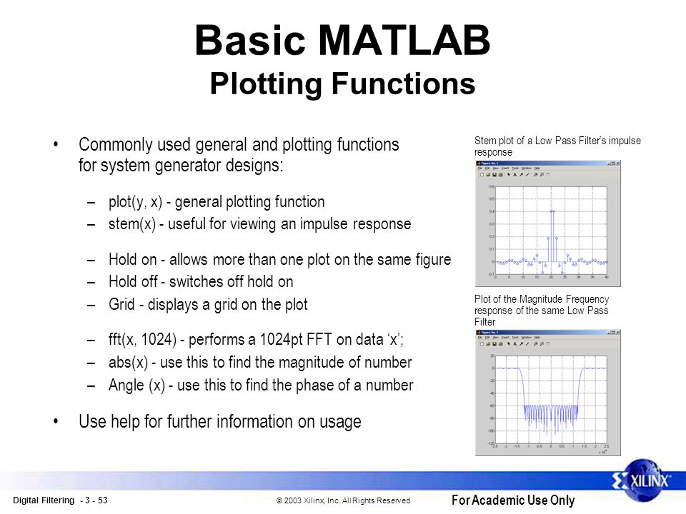 how to find corresponding angle from fft magnitude plot matlab