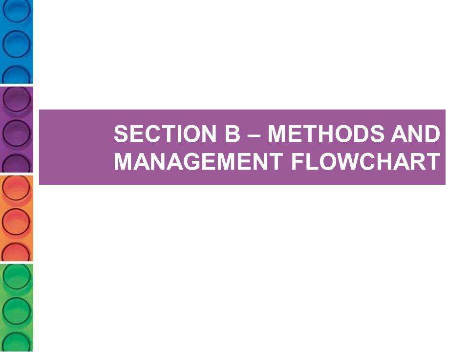 SECTION B – METHODS AND MANAGEMENT FLOWCHART