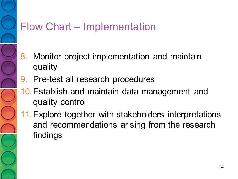 Flow Chart – Implementation