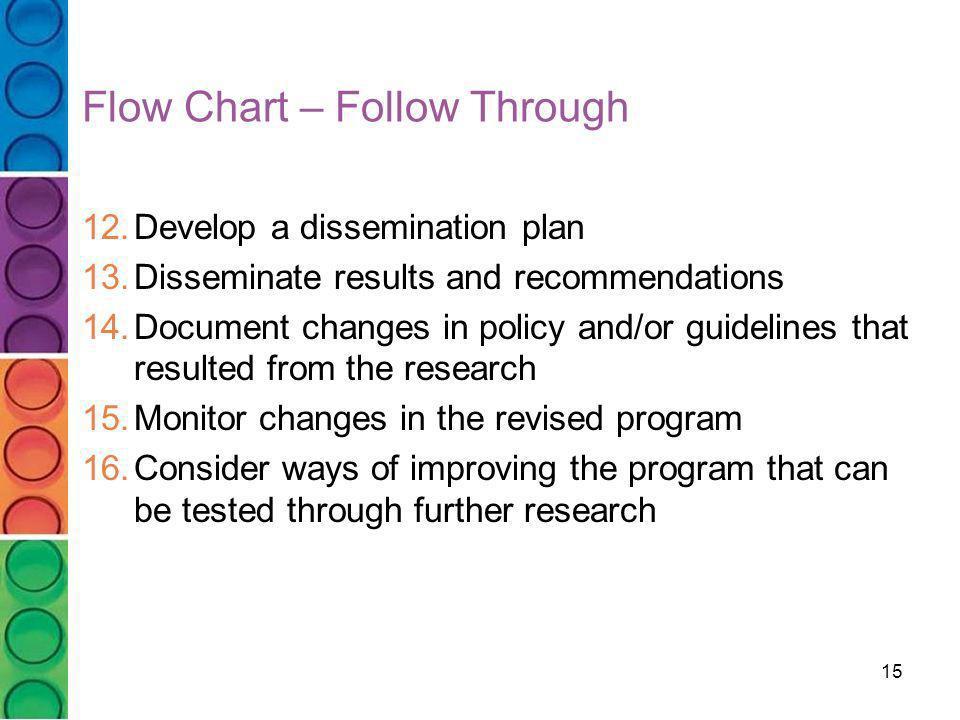 Flow Chart – Follow Through