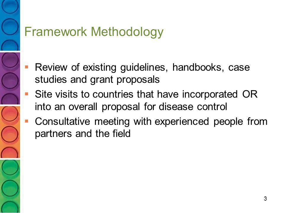 Framework Methodology