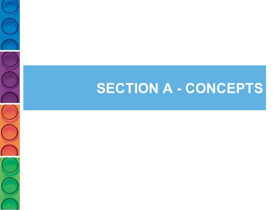 SECTION A - CONCEPTS