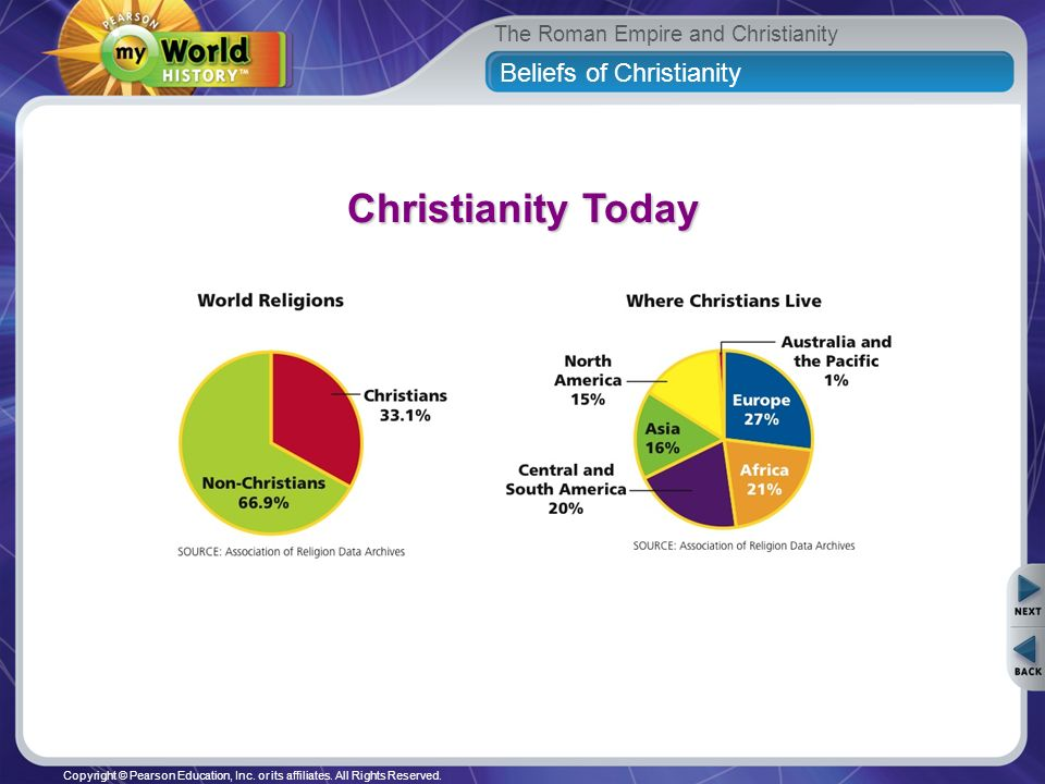 the ideas and beliefs of christianity Find and save ideas about religious pictures on pinterest | see more ideas about jesus cross picture, lent and palm cross.
