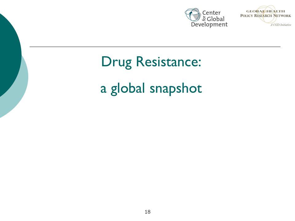 Drug Resistance: a global snapshot 18 18