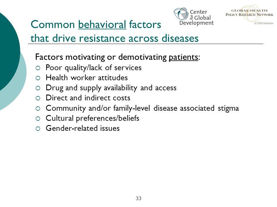 Common behavioral factors that drive resistance across diseases