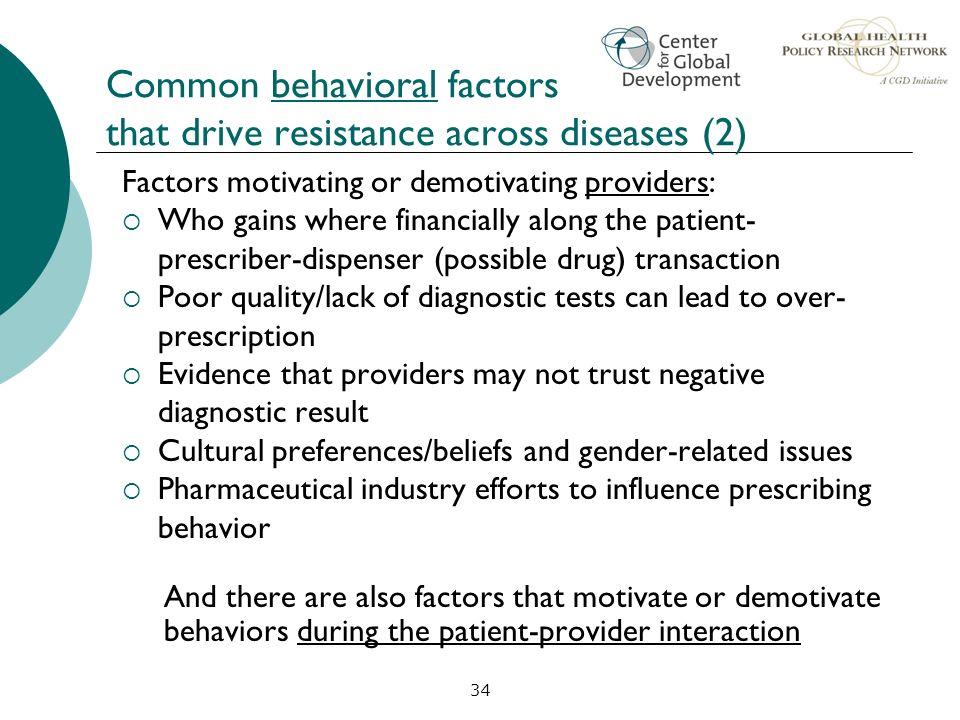 Common behavioral factors that drive resistance across diseases (2)