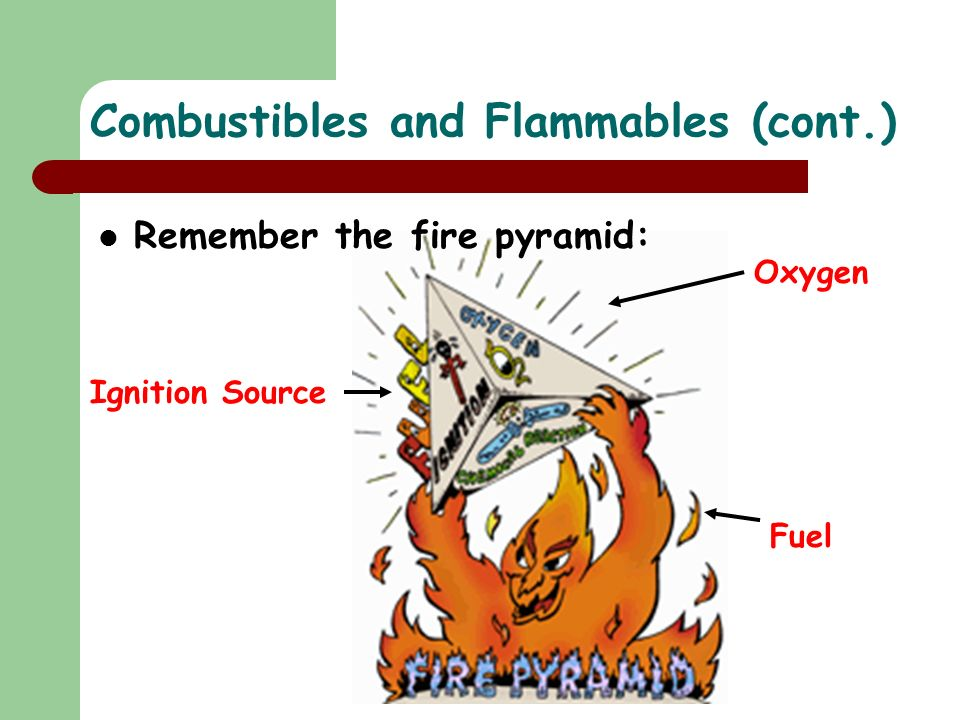 Combustibles and Flammables (cont.)