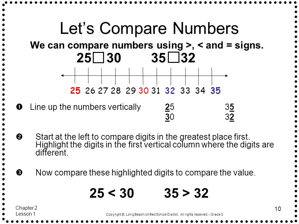 Let's Compare Numbers We can compare numbers using >, < and = signs. 25 30 35 32. 25 26 27 28 29 30 31 32 33 34 35.